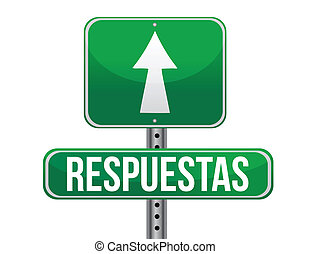 Answers in Spanish green traffic road sign