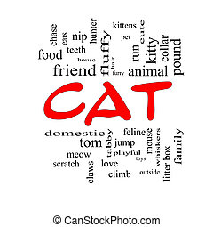 Cat Word Cloud Concept in red caps with great terms such as...