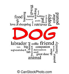Dog Word Cloud Concept in red caps with great terms such as...