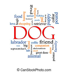 Dog Word Cloud Concept with great terms such as love,...