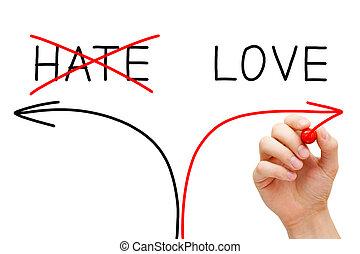 Amor, ou, ódio