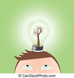 Think green – human mind - Think green Light Bulb Tree, Zip...