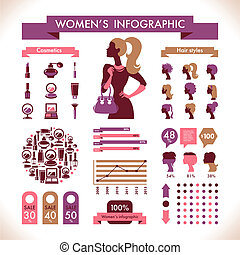 Beautiful Womens Infographic and Symbols - Beautiful Womens...
