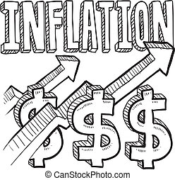 Inflation increasing sketch - Doodle style inflation is...