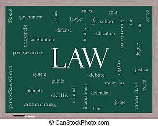 Law Word Cloud Concept on a Blackboard with great terms such...