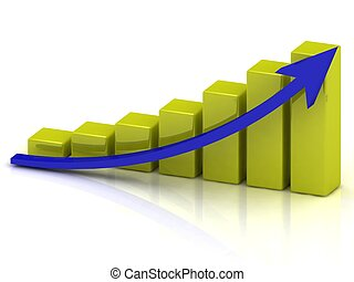 Business growth in the production schedule of the yellow...