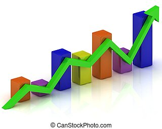 Business growth chart of the color bars and the green arrow