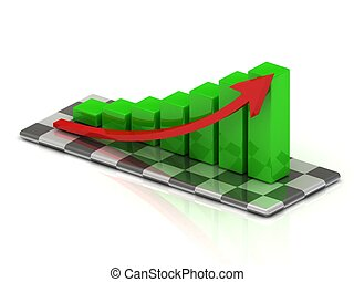 chart the growth of the green bars with a red arrow