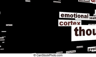 PTSD mental health symbol. Traumatic experience word clouds...