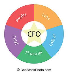 CFO circular concept with colors and star - A CFO circular...