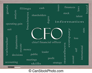 CFO Word Cloud Concept on a Blackboard with great terms such...