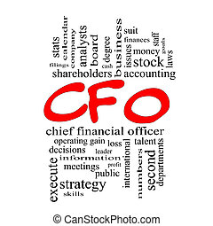 CFO Word Cloud Concept in red caps with great terms such as...