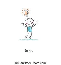 Ideas. Illustration.
