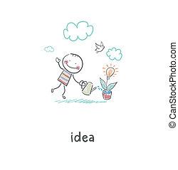 Man grows idea. Illustration.