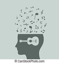 Musical head7