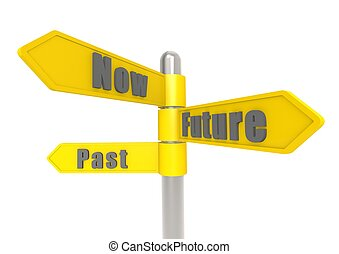 Now past future sign post - Rendered artwork with white...