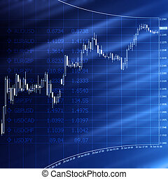 forex diagram for currency trading on digital display