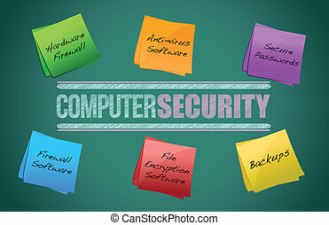 Diagram of computer security illustration design on a...
