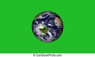 Rotating planet Earth Without atmospheric effects