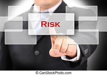 ryzyko