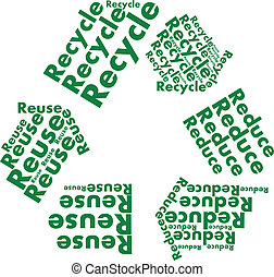Reduce Reuse Recyle symbol as text - The Reduce Reuse...