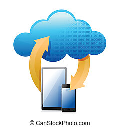 tablet and phone transferring to cloud illustration design...