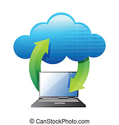 laptops transferring to cloud illustration design over a...