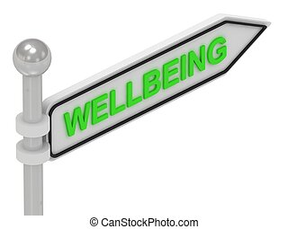 WELLBEING word on arrow pointer on isolated white background