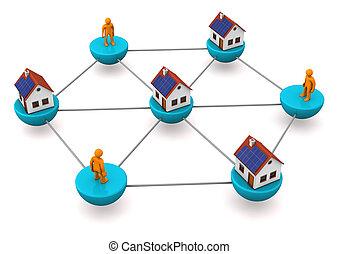 Realtor Network