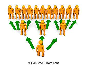 Pyramid Scheme - A rendering of pyramid scheme with orange...
