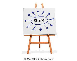 Art Easel Flow Chart Share