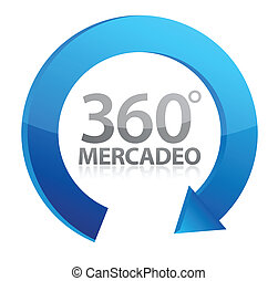 360 degrees marketing Spanish illustration design on white
