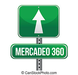 Marketing 360 in Spanish road sign