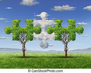 Business Connections - Business connections with the cloud...