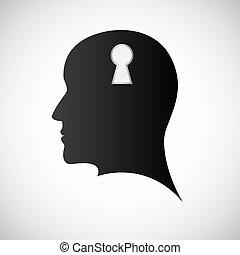 Mind keyhole
