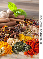 Herbs spices and teas