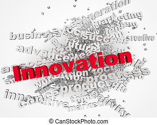 Innovate concept with other related words on retro background
