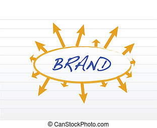 Brand concept with arrows around