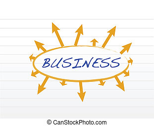 business concept with arrows around