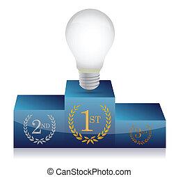 idea winner's podium