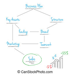 scheme business plan