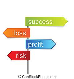 indicator of success