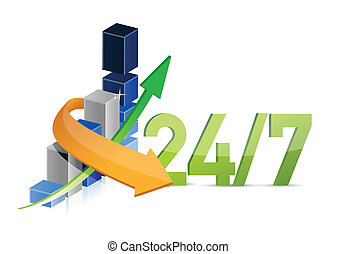 business 24 7 service moving concept illustration design