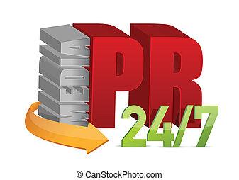 media pr, public relations concept illustration design