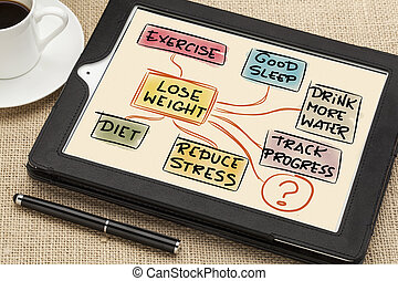 lose weight concept - lose weight mindmap - a sketch drawing...