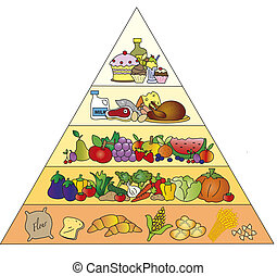 food pyramid - illustration of food pyramid isolated