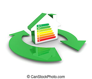 Home Energy Class Labels - European Union energy labels and...