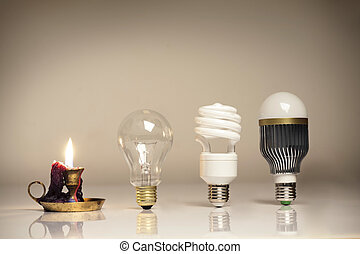 evolution of lighting, with candle, tungsten, fluorescent...