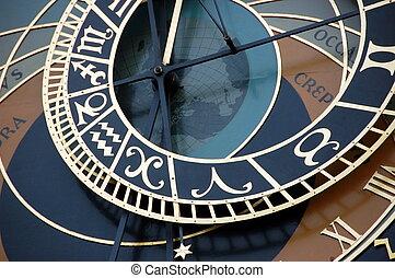 Astronomical clock - Old Prague astronomical clock