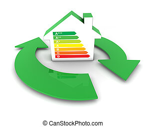 Home Energy Efficiency Labels